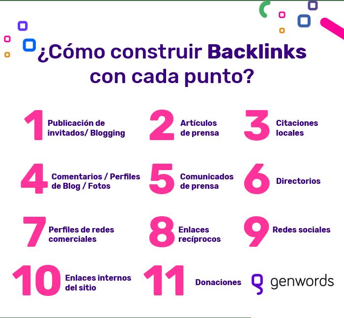 estrategia backlinks para SEO