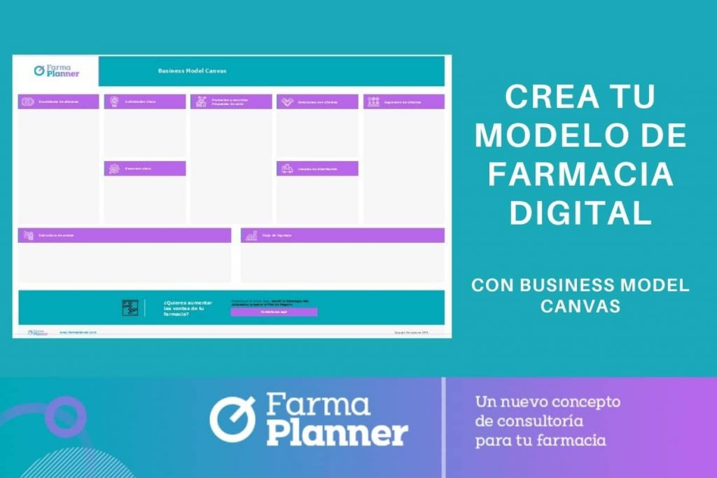 business model canvas para farmacias